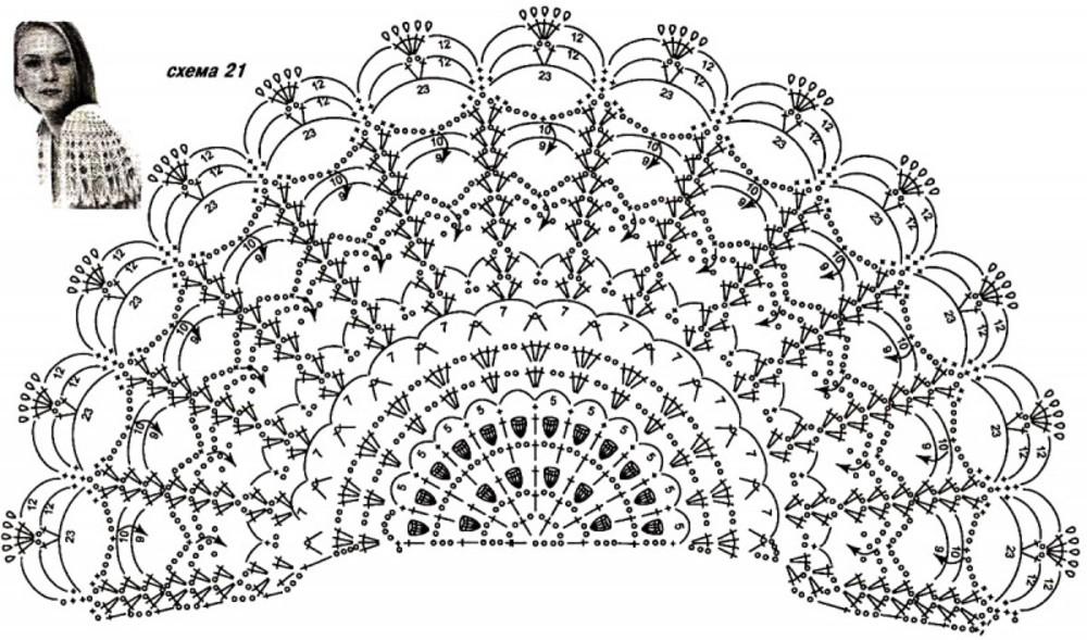 Постила вязание крючком схемы 34