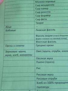 Похудение По Анализу Крови И Слюны Екатеринбург. Кровь и её анализы