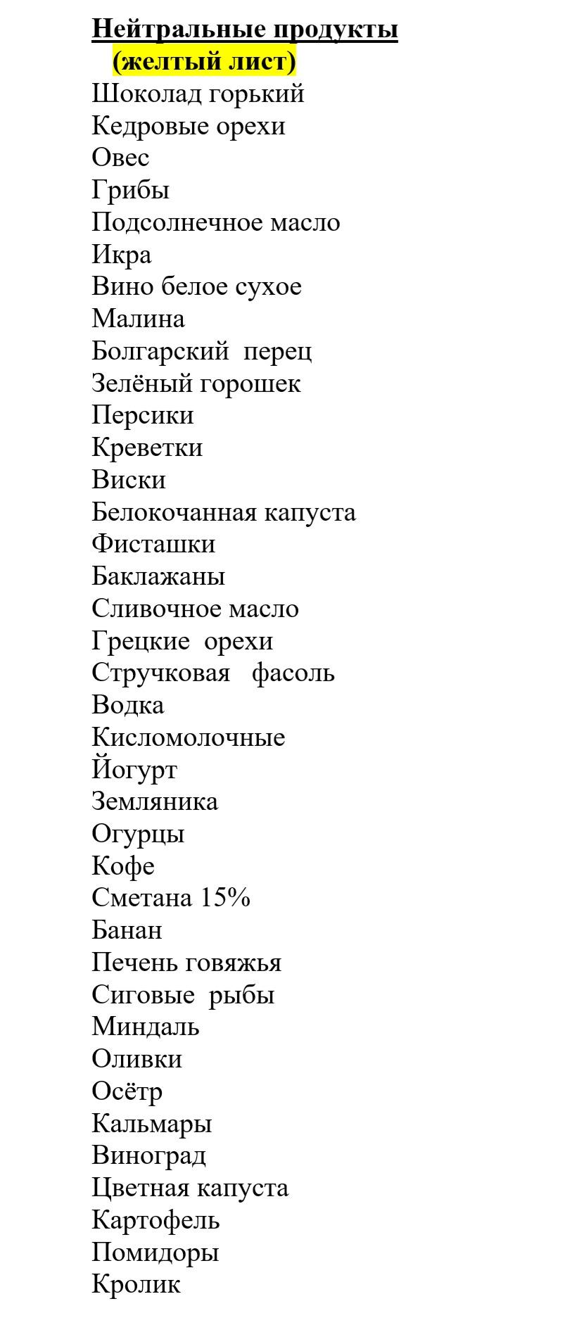 Похудение По Крови И Слюне В Челябинске.