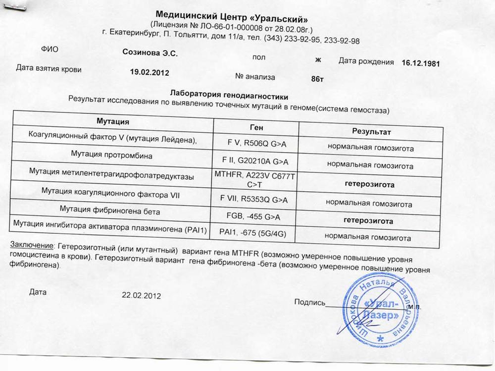 Тромбофилия анализ крови справка из нд 086-1у бесплатно для госслужащих
