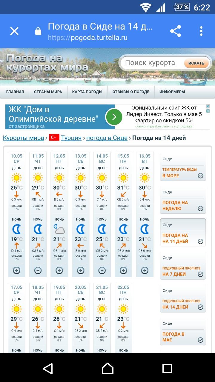 Погода в турции в мае 2017