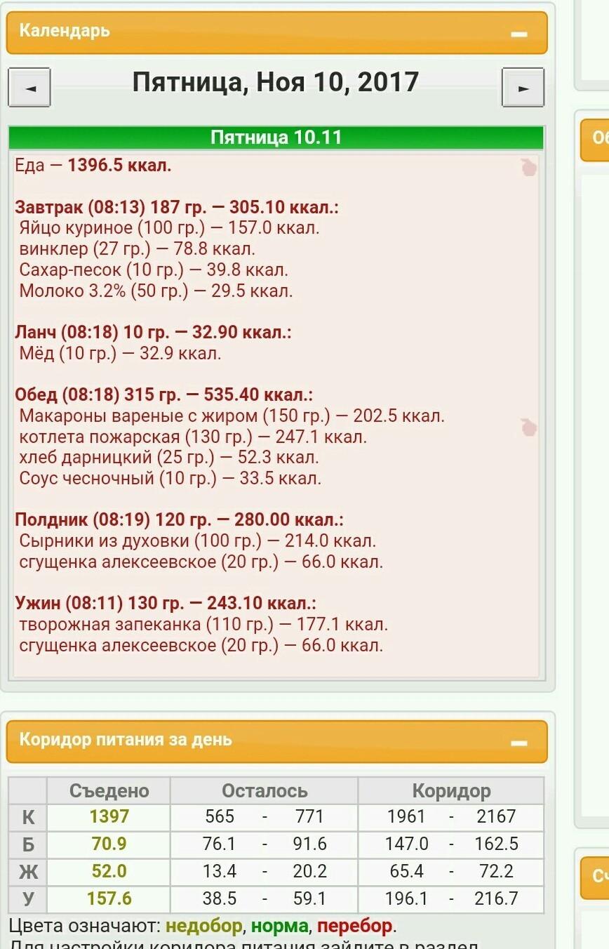 Калькулятор Калорий Для Похудения Коридор Калорий.