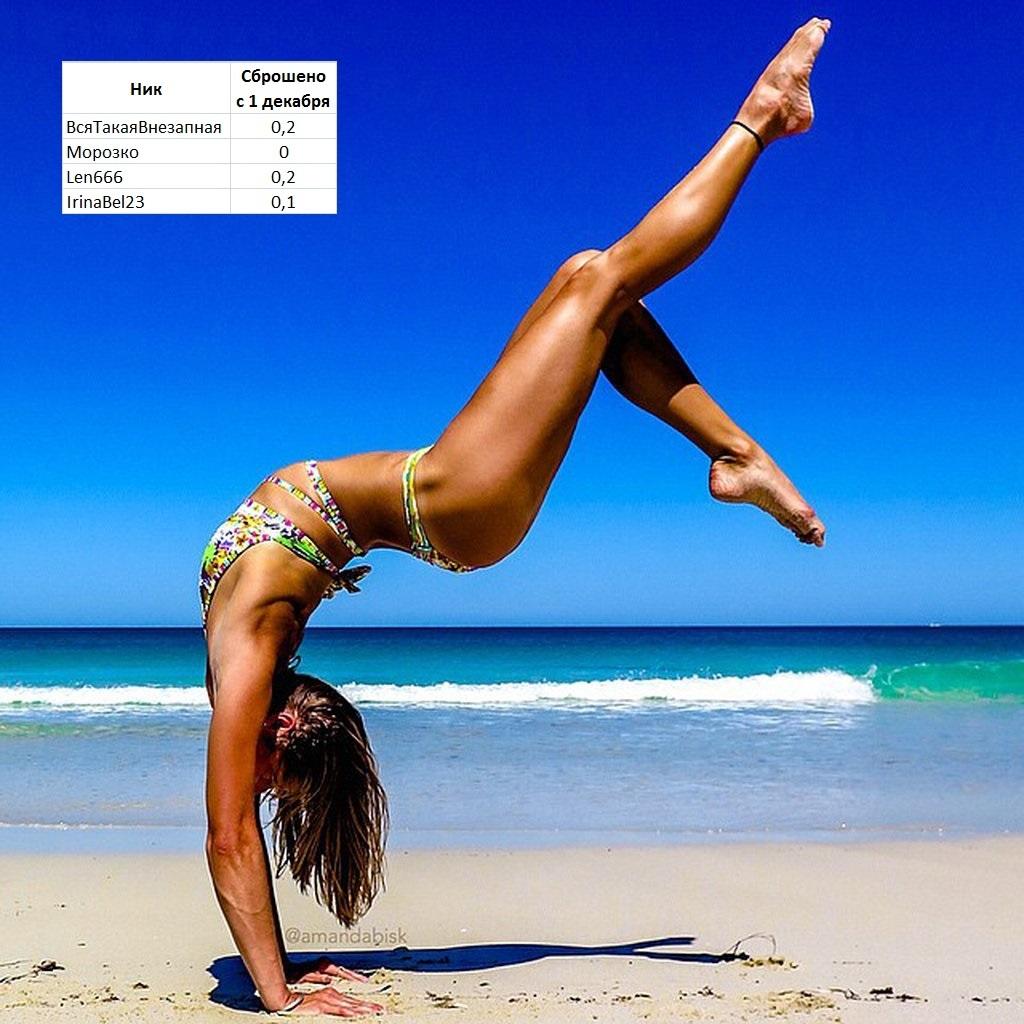 Девушки на пляже спортивные