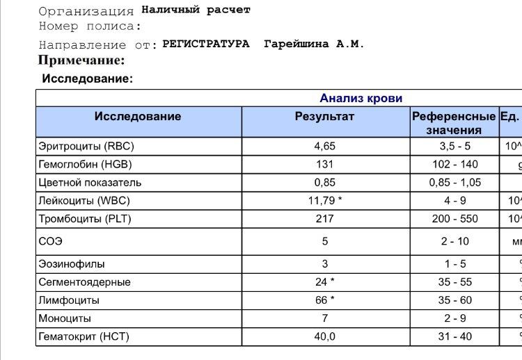 Повышенные лимфоциты в крови у беременных 37