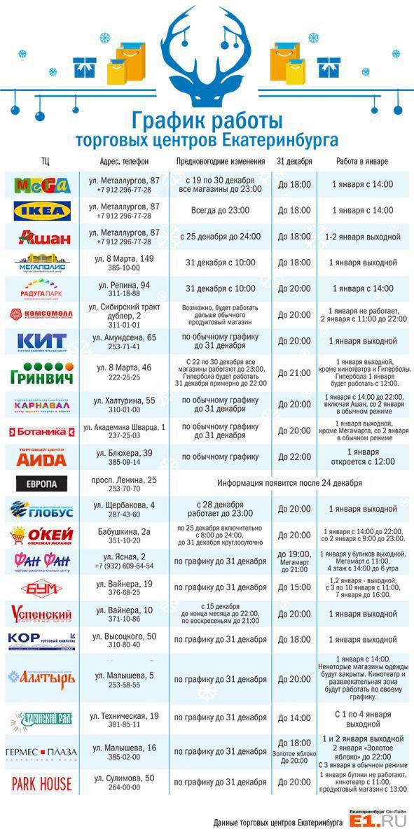Москве что работает 1 января в екатеринбурге дешёвых дорогим дорогих
