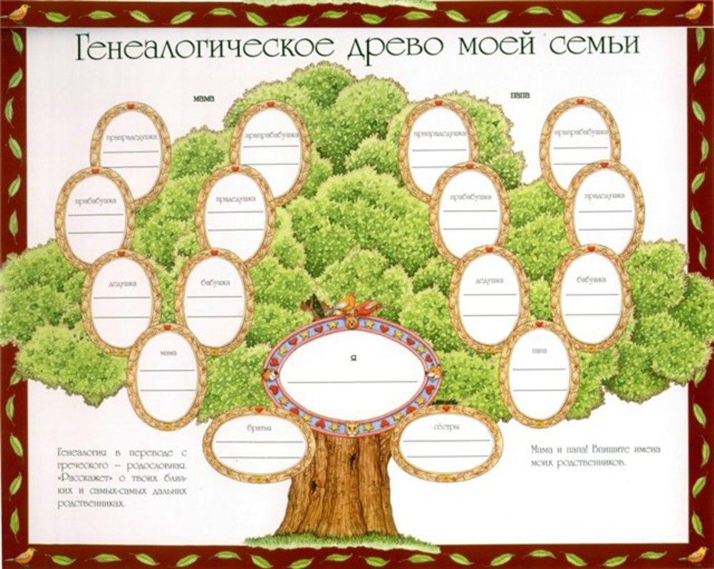 работодателей удовлетворяются генеалогическое древо нарисовать 5 кл онлайн книгу